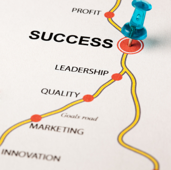Hire Caliber Talent Success Map
