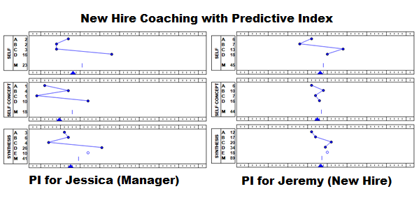 New Hire Coaching